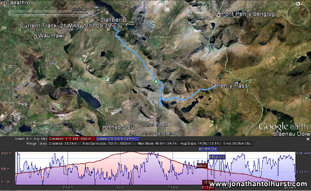 Snowdon Trek - Map